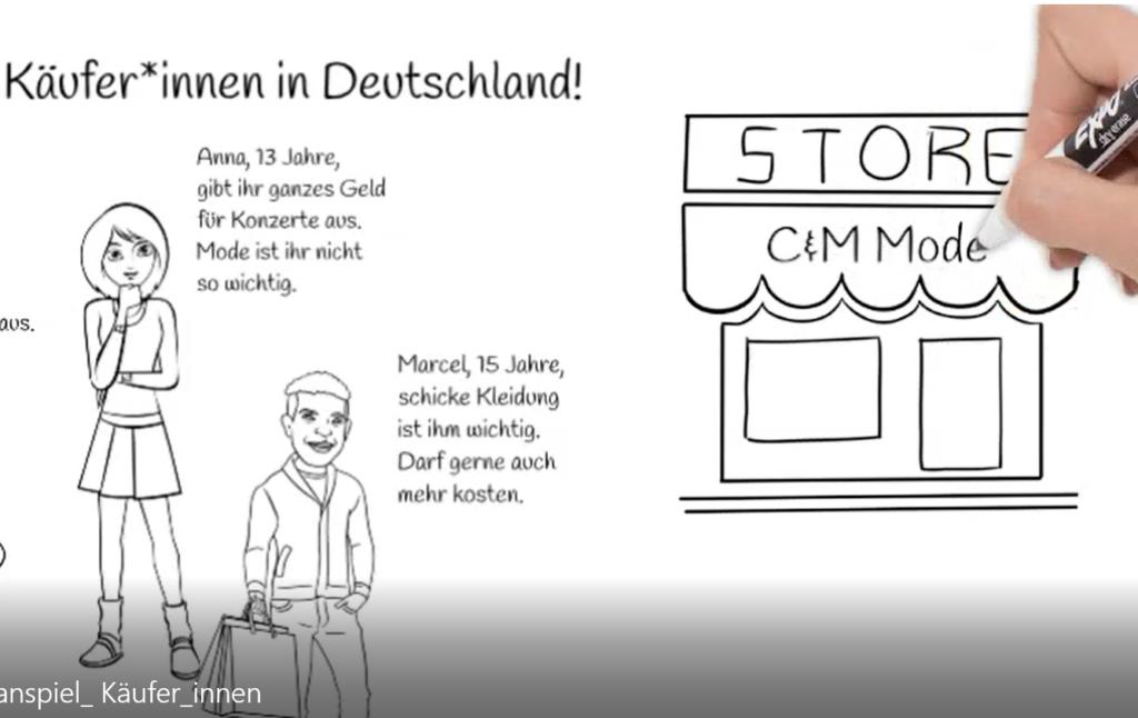 Screenshot des Rollenvideos der Käufer*innen im Planspiel FairKleidung
